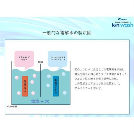 除菌・洗浄ができるイオン水クリーナー 100ml スプレー[ウィンカム イオンウォッシュ]