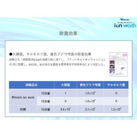除菌・洗浄ができるイオン水クリーナー 500ml スプレー[ウィンカム イオンウォッシュ]