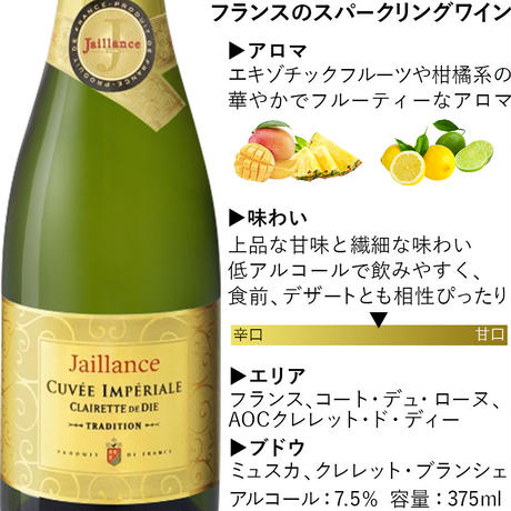 《敬老の日》【ワインとスイーツのギフト】フランスのスパークリングワイン「キュヴェ・インペリアル・トラディション」375ml&フランス産クッキー「レモン&アーモンド」(OG15-JCIPBC)