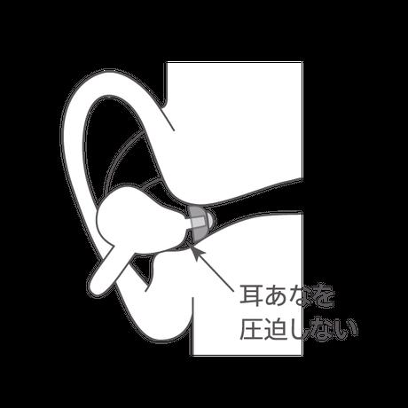 【ご自宅試聴】持ちやすく耳に着けやすい!≪充電式≫耳あな型補聴器