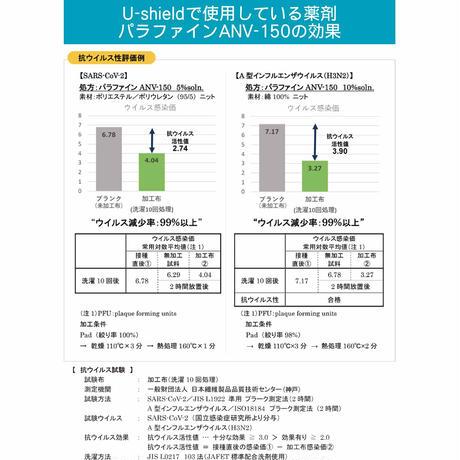 U-shield 抗菌ふろしき【三巾】グレー