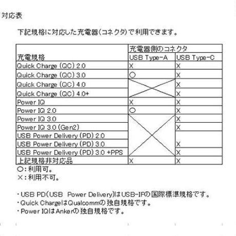 [QC-EP5A] DC カプラー + USB電源ケーブル Type-A QCトリガーケーブル バッテリー ニコン製対応