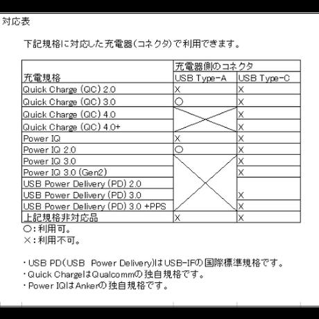!カスタム品! [QCF8.4A-38135S] ワークマンヒーターベスト・ジャケット専用コントローラー (QC対応トリガーケーブル) <3段階風力調整> =特許出願中=