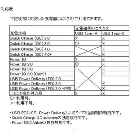 [QC-CPW126] DC カプラー + USB電源ケーブル Type-A QCトリガーケーブル バッテリー FUJIFILM製対応