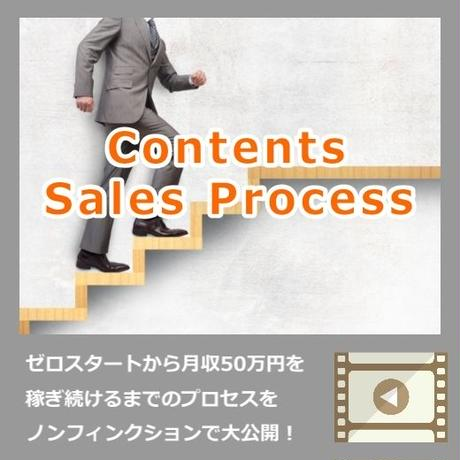 Contents Sales Process