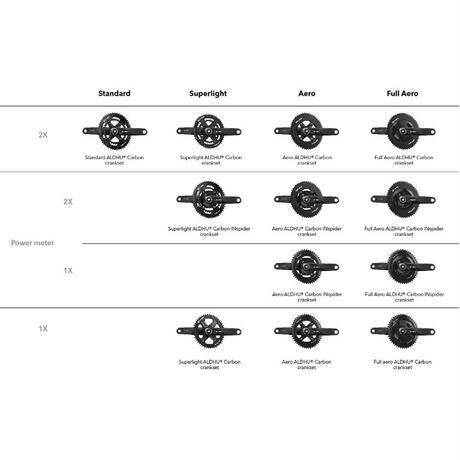 ROTOR ALDHU CARBON CRANK ARMS 【30mm】