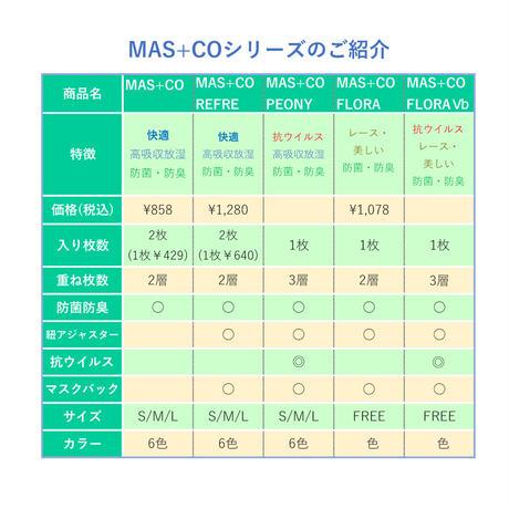 MAS+CO  FLORA VD(フローラウィルスブロック)