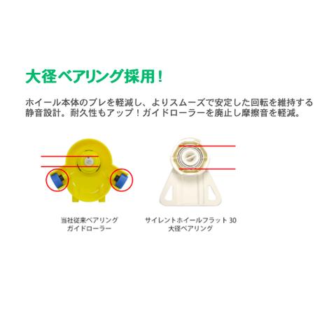 【メーカー欠品中】サンコー サイレントホイールフラット30