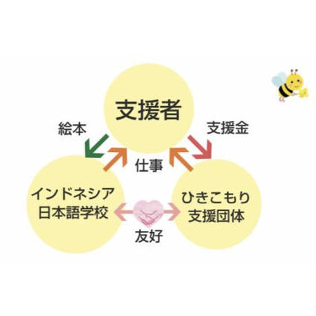 ハーバリウムボールペン / ミツバチプロジェクト