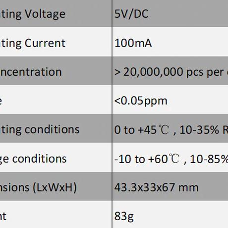 マイナスイオン発生器 空気清浄機 ポータブル USB 電源