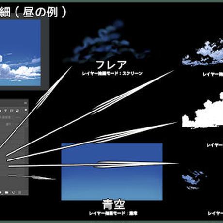 素材_時差入道雲04_昼/夕/夜