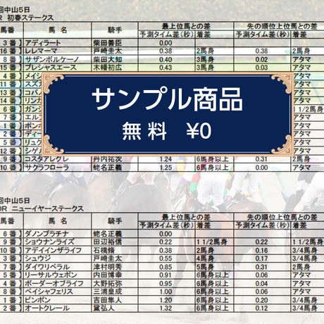 《サンプル商品》9月15日(日)《2場レースパック》8R〜12R