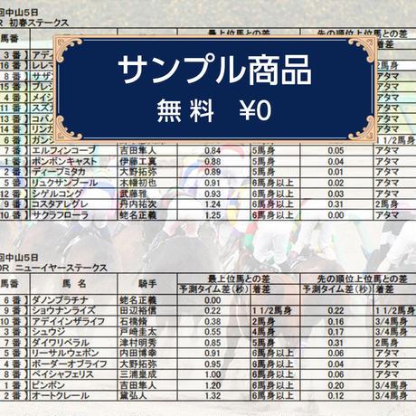 《サンプル商品》《3場レースパック》2月17日(土)9R-12R