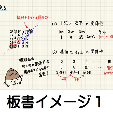 【じっくり2ヵ月】四科のまとめ全問添削講座(オンライン指導8時間付き)
