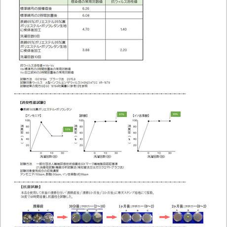 磨き屋本舗の抗菌イオンコート マスク用 30ml 3本セット