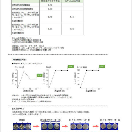 磨き屋本舗の抗菌イオンコート マスク用 30ml