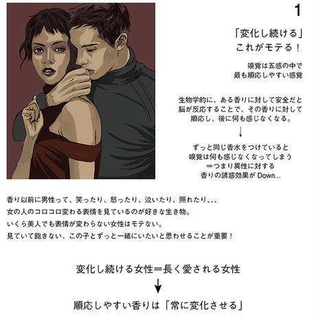 トウキョウランデブー オードパルファン 50ml / tokyo rendezvous  eau de parfum