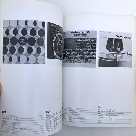 Journal of The American Institute of Graphic Arts 1966