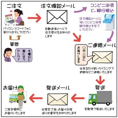 メバル(キタノメヌケ)フィレ(120~150g/枚)(5kg/箱x2)