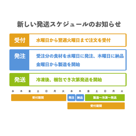 篤家さんの黒胡椒とマカダミア(1個入り)