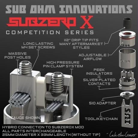 SUB OHM INNOVATIONS  SZX  COMBO