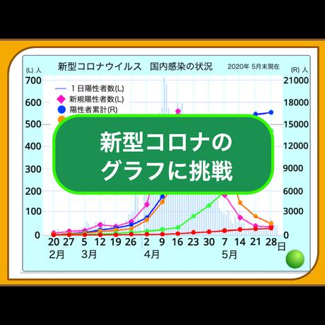 新型コロナのグラフに挑戦 パッケージ版
