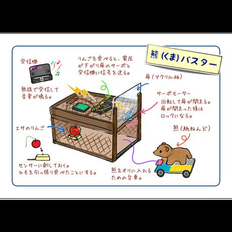 くまバスター(micro:bit)