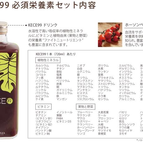 健康機能に欠かせない必須栄養素セット【定期便】