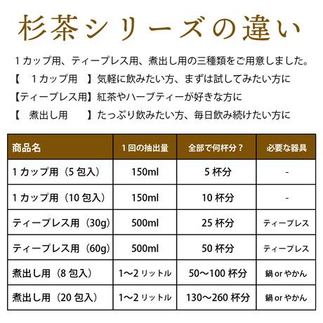【長良杉茶】1杯用ティーバッグ・10包入(10杯分)