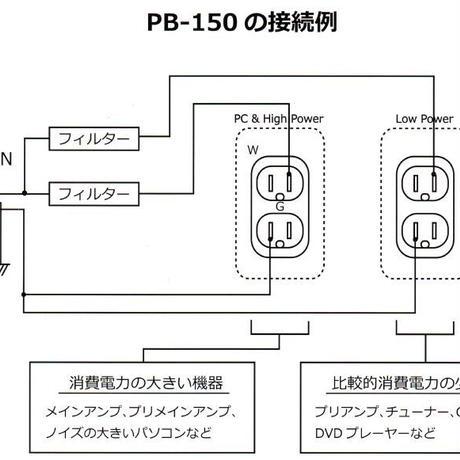 KRIPTON PB-150