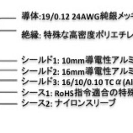 FURUTECH LAN-8 NCF (0.6m)