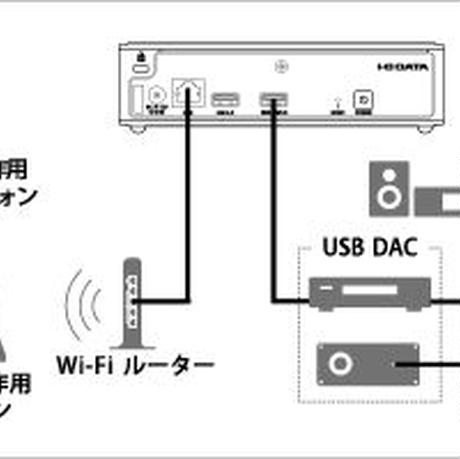 IO DATA RAHF-S1 (1TB SSD)