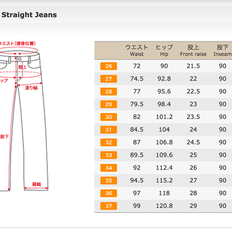 Basic Straight Jeans - Indigo -