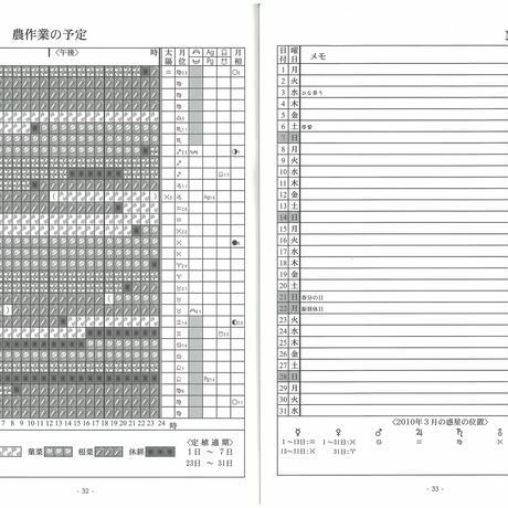 種まきカレンダー2021 (2021年1月~2022年4月)