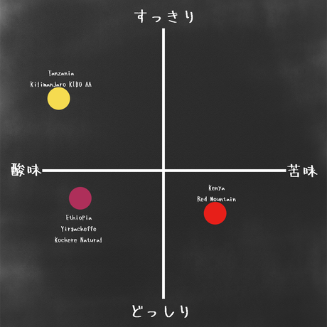 アフリカ系3種セット(100g×3)  【送料無料!】