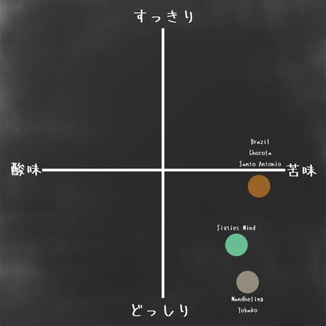 苦味系3種セット(100g×3)【送料無料!】