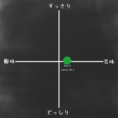 ブラジル・サントス No.2 400g【これぞ超王道!】