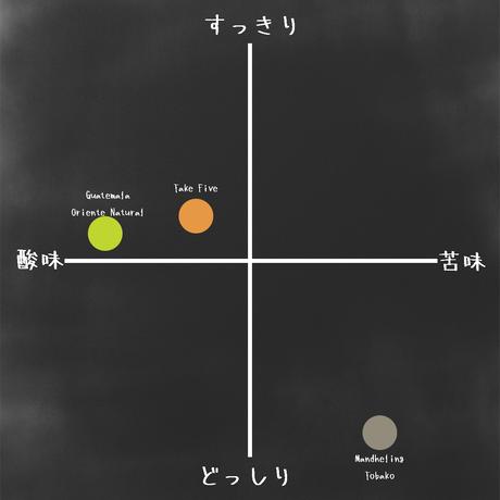 お試し飲み比べ3種セット(50g×3)【送料無料!】