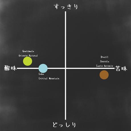 中南米系3種セット(100g×3)  【送料無料!】