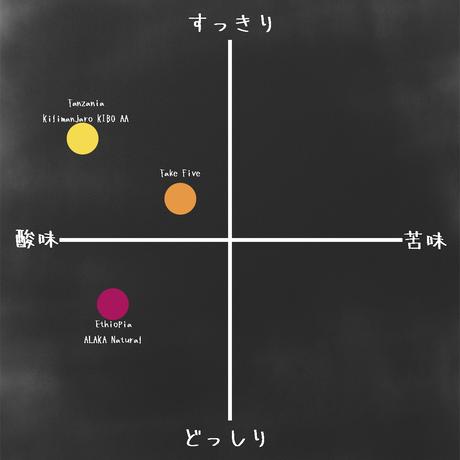 癒しのコーヒーセット(100g×3)【送料無料!】