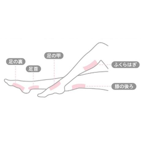 めぐリフレ【足リフレッシュシート】