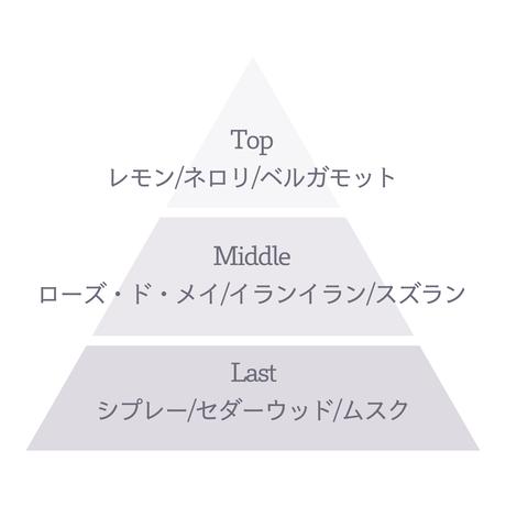 クリスマスローズ 15ml 【ギフトボックス付き】