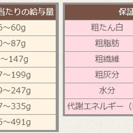こだわりのジロ吉ごはんだよ!ドッグフードチキンベース1kg
