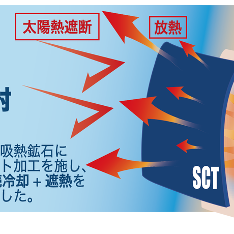 お得な4色セット・放熱冷却タオル【日本製】スーパークーリングタオル/テラックスクール(放熱・吸熱・遮熱・吸水発冷・接触冷感・紫外線カット・抗菌防臭)多重冷却機能タオル