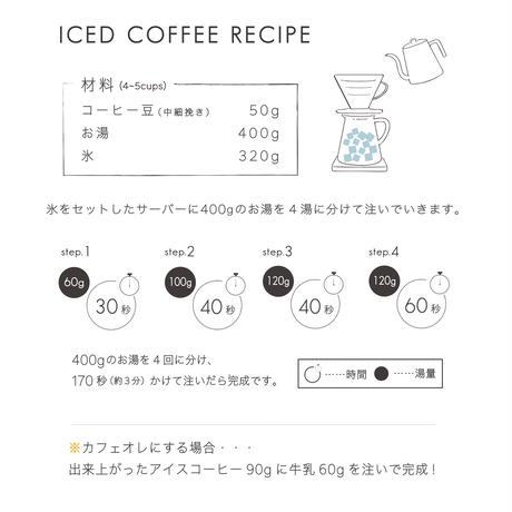 1kg DECAF エチオピア シャキソ [カフェインレス] 中深煎り