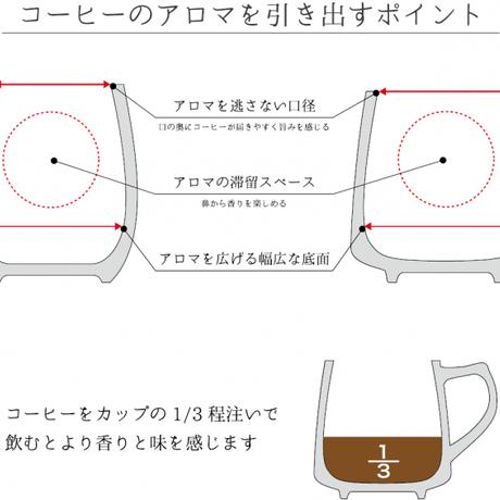 オリジナルマグカップ [ターコイズブルー]
