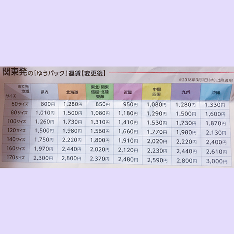 5614099a3cd48297c9001515