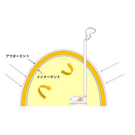 Bereg UP 2MINI    12月発売予定