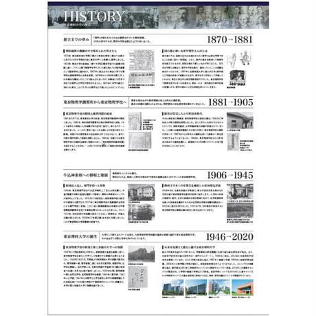 【2021年版】東京理科大学オリジナルカレンダー 12ヵ月