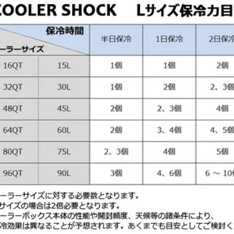 Cooler Shock, Large 3pcs セット